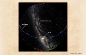posiciones-de-los-planetas1-300x190
